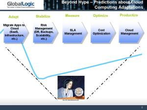 Beyond Hype – Predictions about Cloud Computing Adaptations